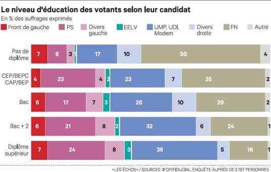 1087786_les-elections-departementales-2015-web-tete-0204249388146
